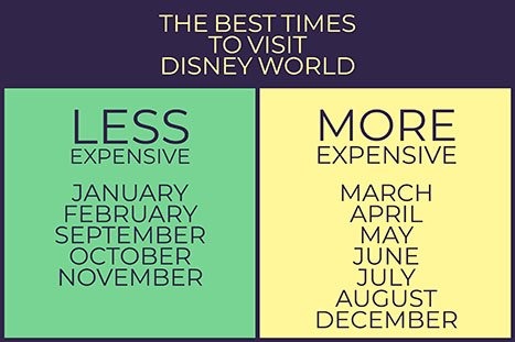 best time of year to visit disney world