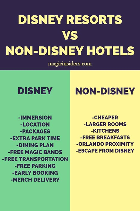 disney resorts vs non disney